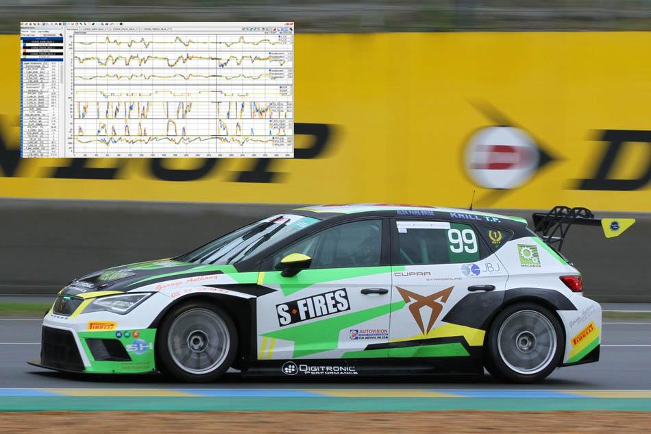 Racing Datas Analysis